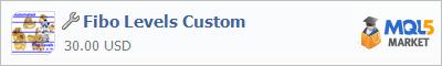 Утилита Fibo Levels Custom