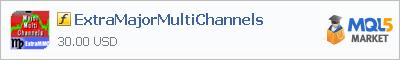 Индикатор ExtraMajorMultiChannels