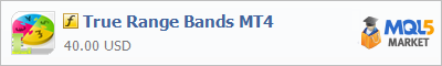 Индикатор True Range Bands MT4