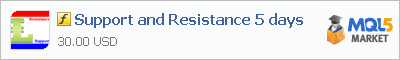 Индикатор Support and Resistance 5 days