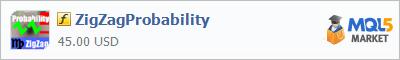 Купить индикатор ZigZagProbability в магазине систем алготрейдинга