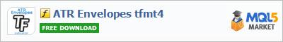 Индикатор ATR Envelopes tfmt4