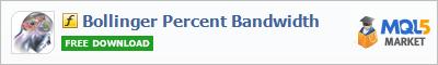 Индикатор Bollinger Percent Bandwidth