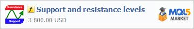 Купить индикатор Support and resistance levels в магазине систем алготрейдинга