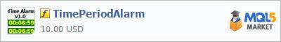 Индикатор TimePeriodAlarm