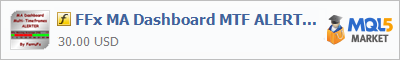 Индикатор FFx MA Dashboard MTF ALERTER