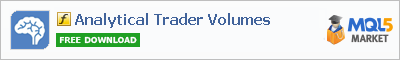 Индикатор Analytical Trader Volumes