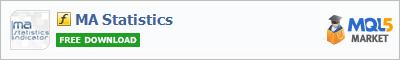 Купить индикатор MA Statistics в магазине систем алготрейдинга