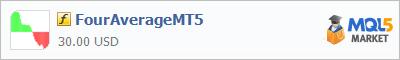 Купить индикатор FourAverageMT5 в магазине систем алготрейдинга