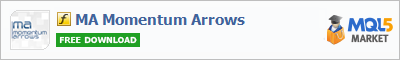 Индикатор MA Momentum Arrows