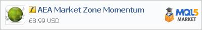 Купить индикатор AEA Market Zone Momentum в магазине систем алготрейдинга