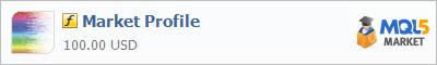 Купить индикатор Market Profile в магазине систем алготрейдинга